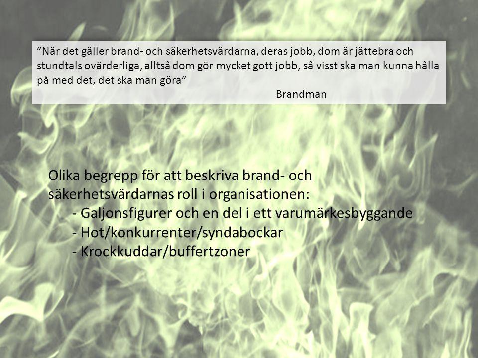 Olika begrepp för att beskriva brand- och säkerhetsvärdarnas roll i organisationen: - Galjonsfigurer och en del i ett varumärkesbyggande - Hot/konkurr