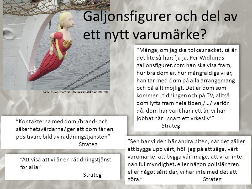 """Källa: http://www.glimbergs.se/SSRS%20mm.htm Galjonsfigurer och del av ett nytt varumärke? """"Många, om jag ska tolka snacket, så är det lite så här: 'j"""