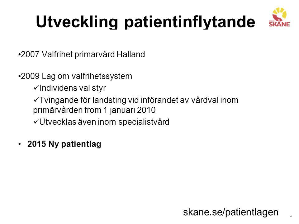 2 Utveckling patientinflytande 2007 Valfrihet primärvård Halland 2009 Lag om valfrihetssystem Individens val styr Tvingande för landsting vid införand