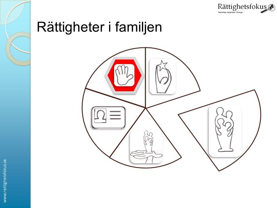 www.rattighetsfokus.se Rättigheter i familjen