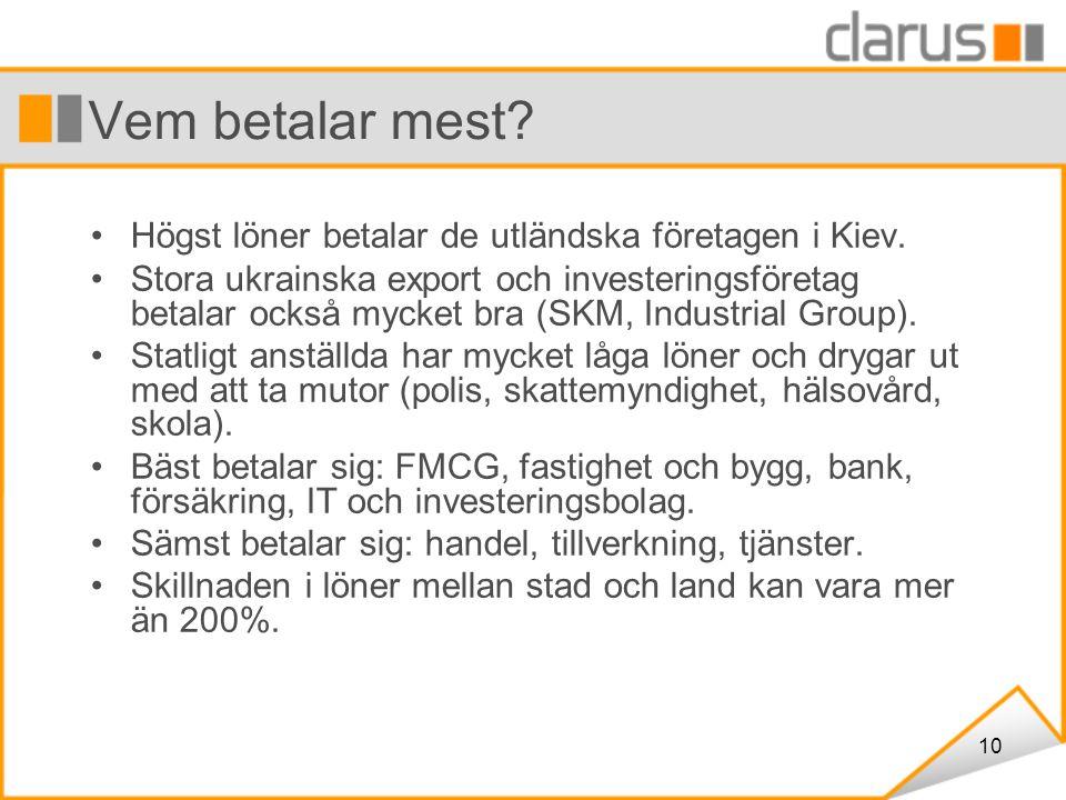 10 Vem betalar mest? Högst löner betalar de utländska företagen i Kiev. Stora ukrainska export och investeringsföretag betalar också mycket bra (SKM,