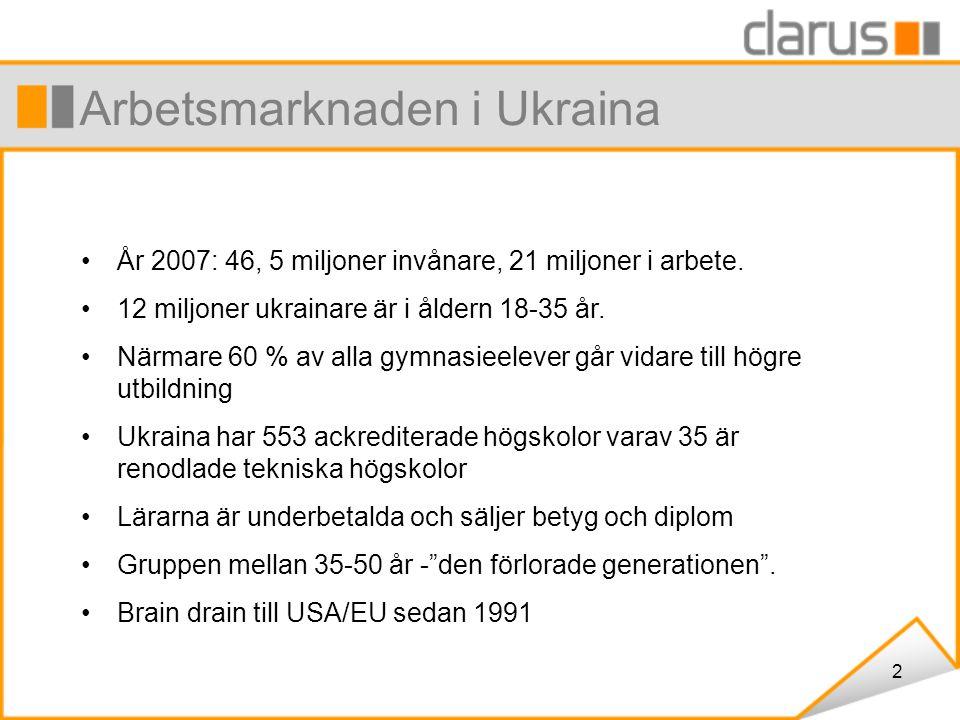 2 Arbetsmarknaden i Ukraina År 2007: 46, 5 miljoner invånare, 21 miljoner i arbete. 12 miljoner ukrainare är i åldern 18-35 år. Närmare 60 % av alla g
