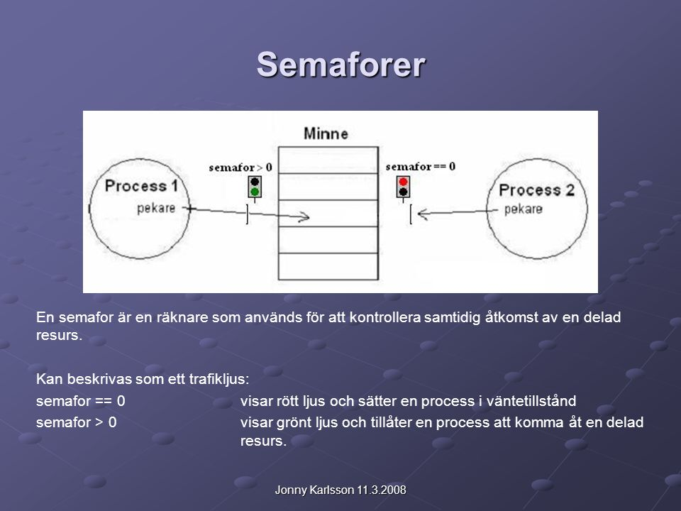 Jonny Karlsson 11.3.2008 Semaforer En semafor är en räknare som används för att kontrollera samtidig åtkomst av en delad resurs. Kan beskrivas som ett