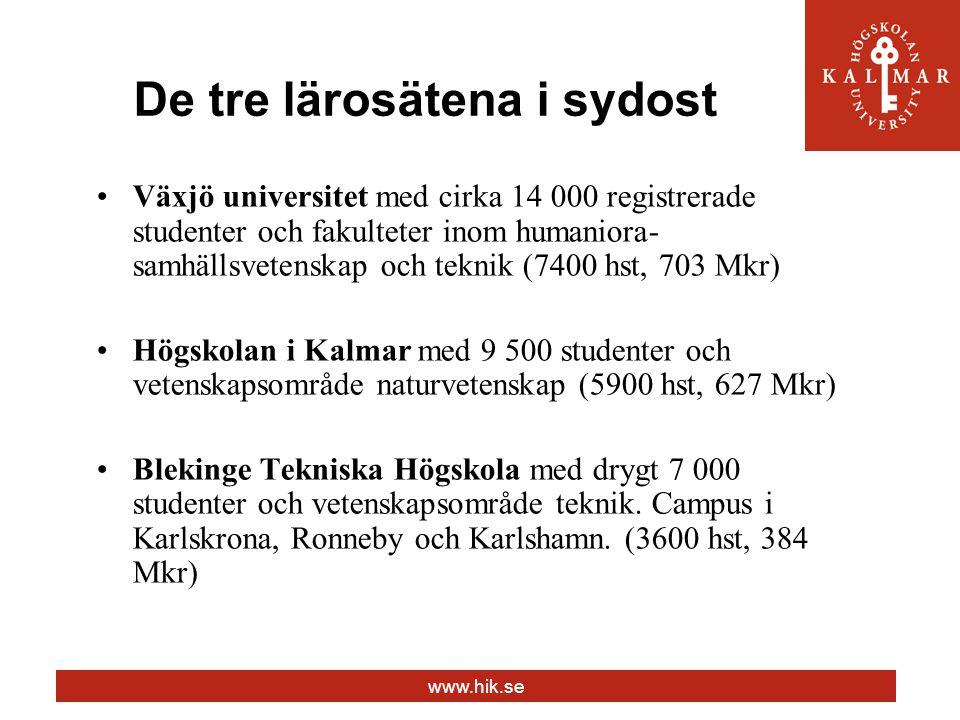 www.hik.se De tre lärosätena i sydost Växjö universitet med cirka 14 000 registrerade studenter och fakulteter inom humaniora- samhällsvetenskap och teknik (7400 hst, 703 Mkr) Högskolan i Kalmar med 9 500 studenter och vetenskapsområde naturvetenskap (5900 hst, 627 Mkr) Blekinge Tekniska Högskola med drygt 7 000 studenter och vetenskapsområde teknik.