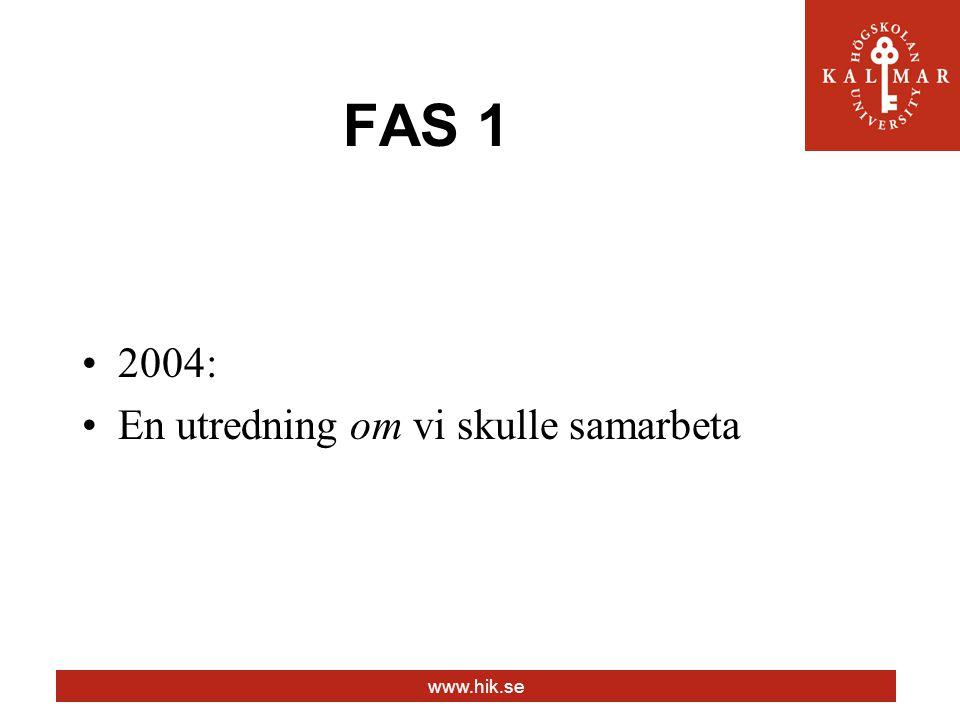 www.hik.se FAS 1 2004: En utredning om vi skulle samarbeta