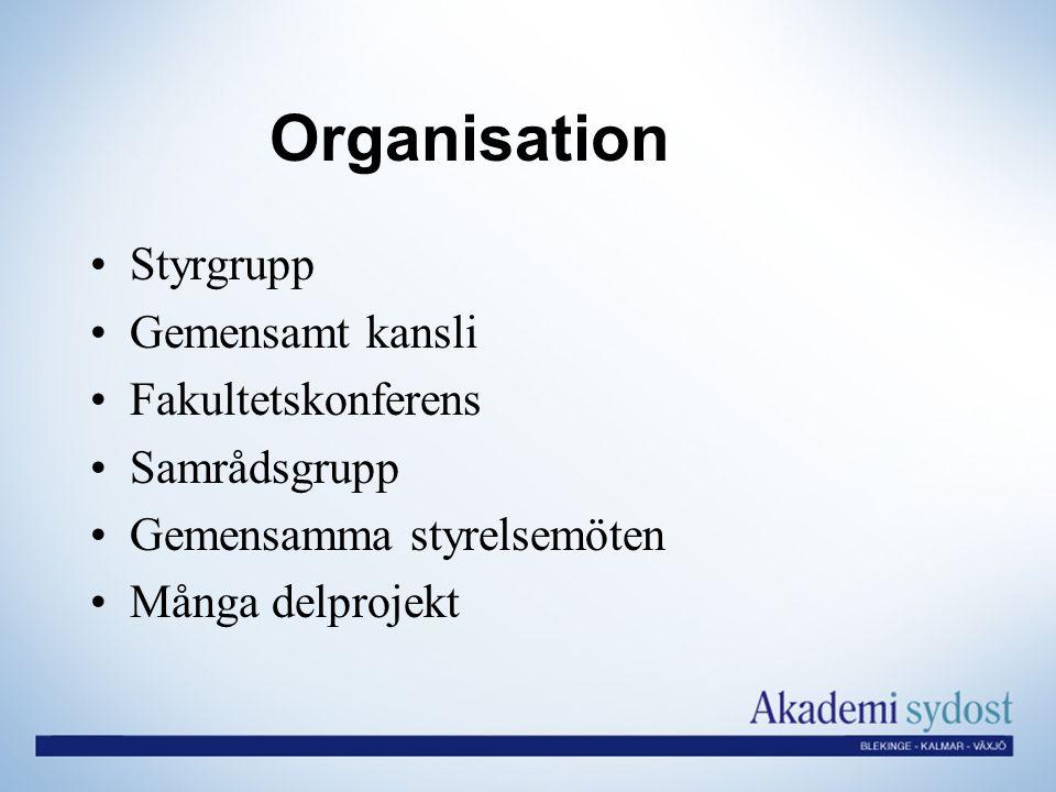 www.hik.se Organisation Styrgrupp Gemensamt kansli Fakultetskonferens Samrådsgrupp Gemensamma styrelsemöten Många delprojekt