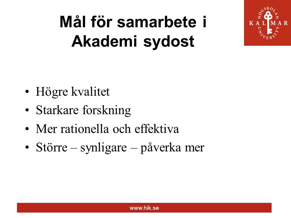 www.hik.se Mål för samarbete i Akademi sydost Högre kvalitet Starkare forskning Mer rationella och effektiva Större – synligare – påverka mer