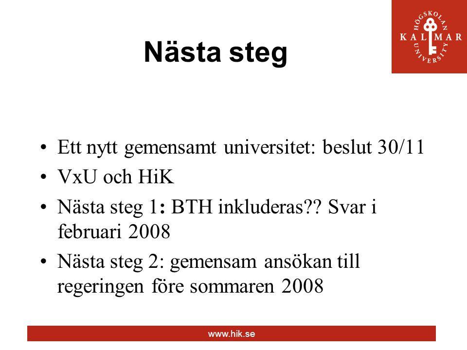 www.hik.se Nästa steg Ett nytt gemensamt universitet: beslut 30/11 VxU och HiK Nästa steg 1: BTH inkluderas .