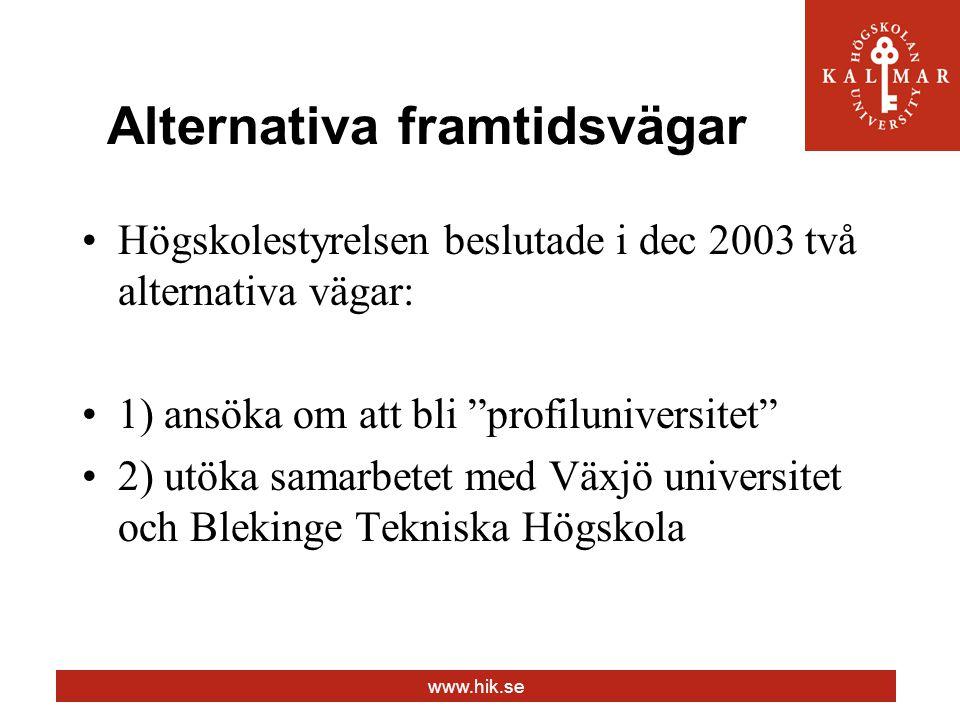 www.hik.se Alternativa framtidsvägar Högskolestyrelsen beslutade i dec 2003 två alternativa vägar: 1) ansöka om att bli profiluniversitet 2) utöka samarbetet med Växjö universitet och Blekinge Tekniska Högskola