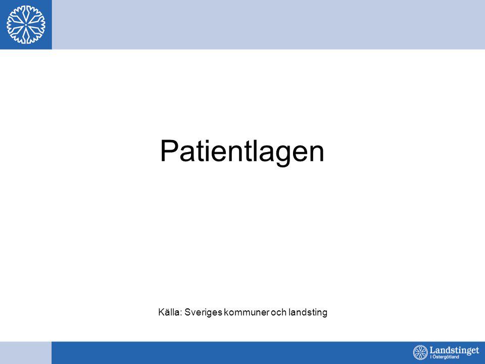 Patientlagen Källa: Sveriges kommuner och landsting