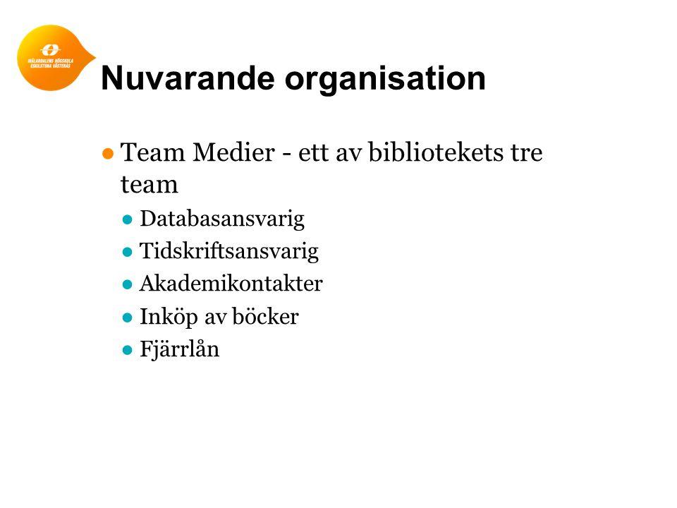 Nuvarande organisation ●Team Medier - ett av bibliotekets tre team ●Databasansvarig ●Tidskriftsansvarig ●Akademikontakter ●Inköp av böcker ●Fjärrlån
