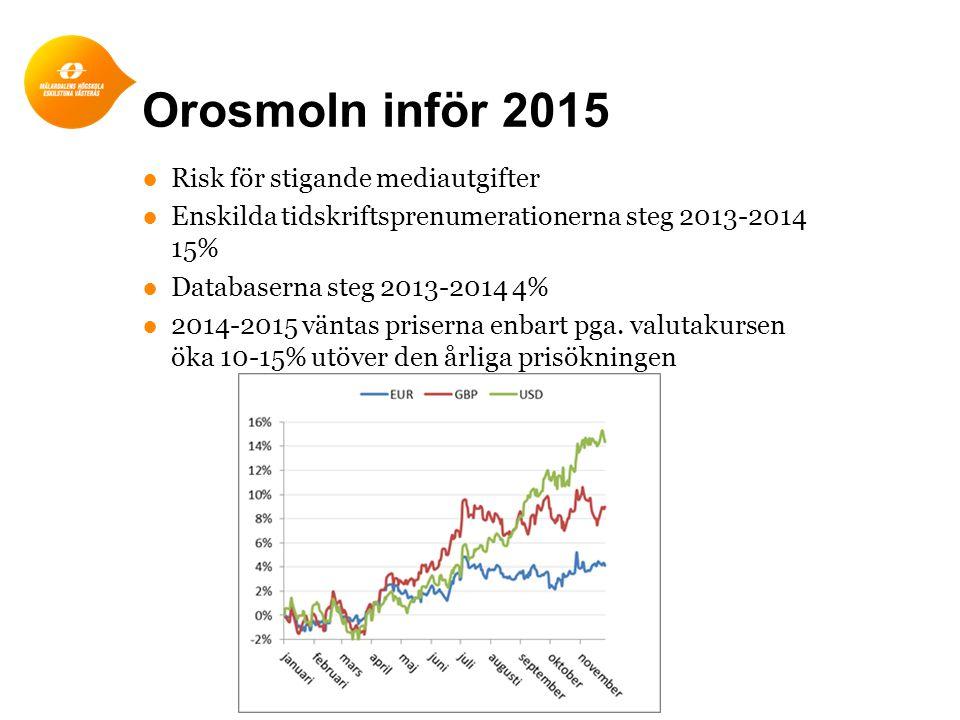 Orosmoln inför 2015 ●Risk för stigande mediautgifter ●Enskilda tidskriftsprenumerationerna steg 2013-2014 15% ●Databaserna steg 2013-2014 4% ●2014-2015 väntas priserna enbart pga.