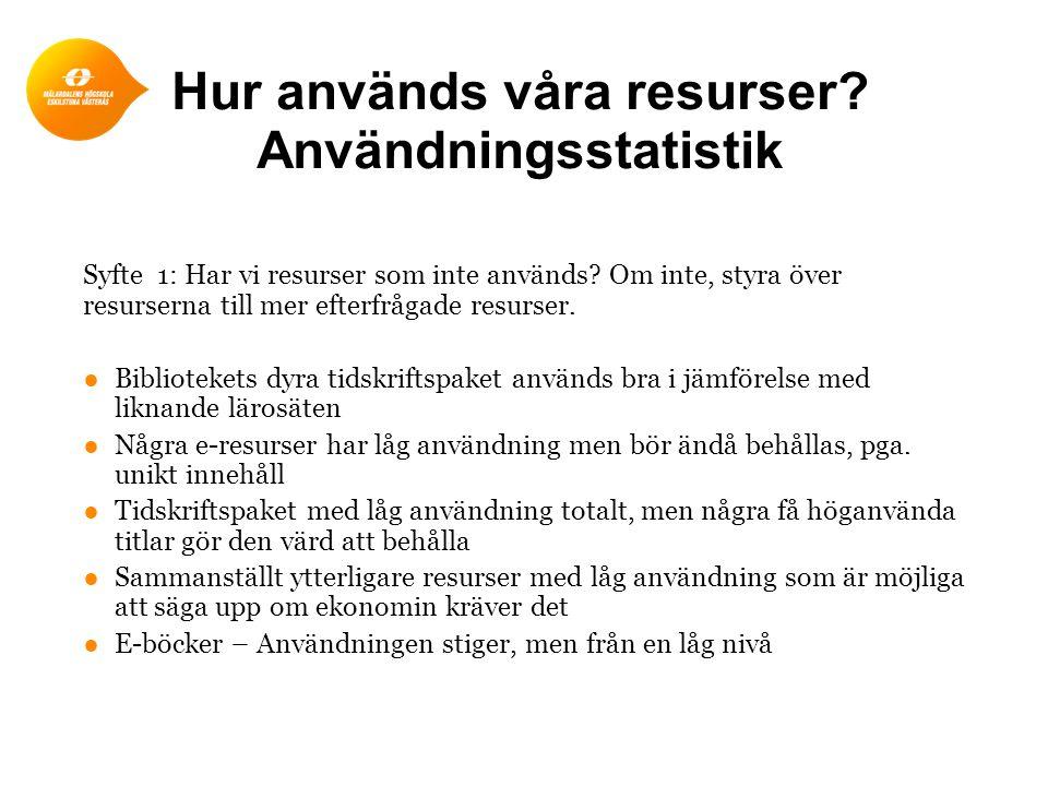 Hur används våra resurser.Användningsstatistik Syfte 1: Har vi resurser som inte används.