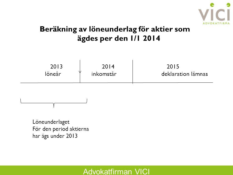 Advokatfirman VICI Beräkning av löneunderlag för aktier som ägdes per den 1/1 2014 2013 2014 2015 löneårinkomstårdeklaration lämnas Löneunderlaget För