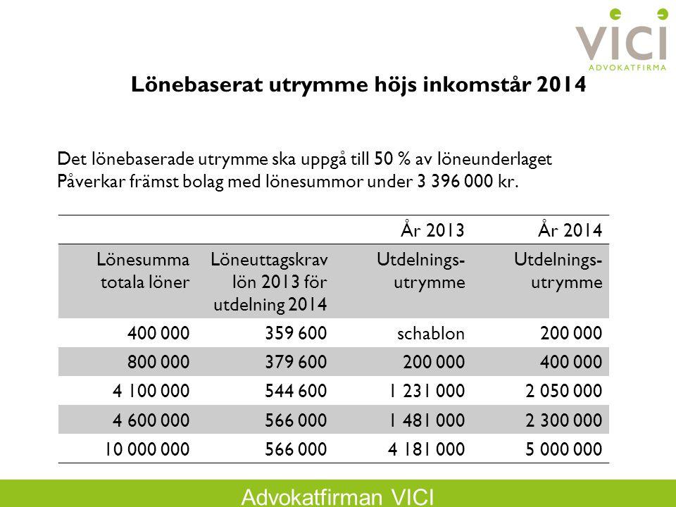 Advokatfirman VICI Det lönebaserade utrymme ska uppgå till 50 % av löneunderlaget Påverkar främst bolag med lönesummor under 3 396 000 kr. Lönebaserat