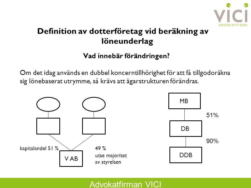 Advokatfirman VICI Definition av dotterföretag vid beräkning av löneunderlag Vad innebär förändringen? Om det idag används en dubbel koncerntillhörigh
