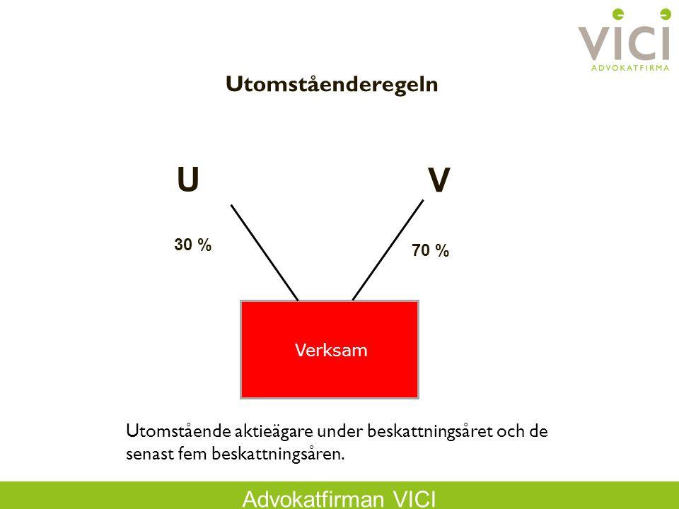 Advokatfirman VICI Utomståenderegeln Verksam U V 30 % 70 % Utomstående aktieägare under beskattningsåret och de senast fem beskattningsåren.