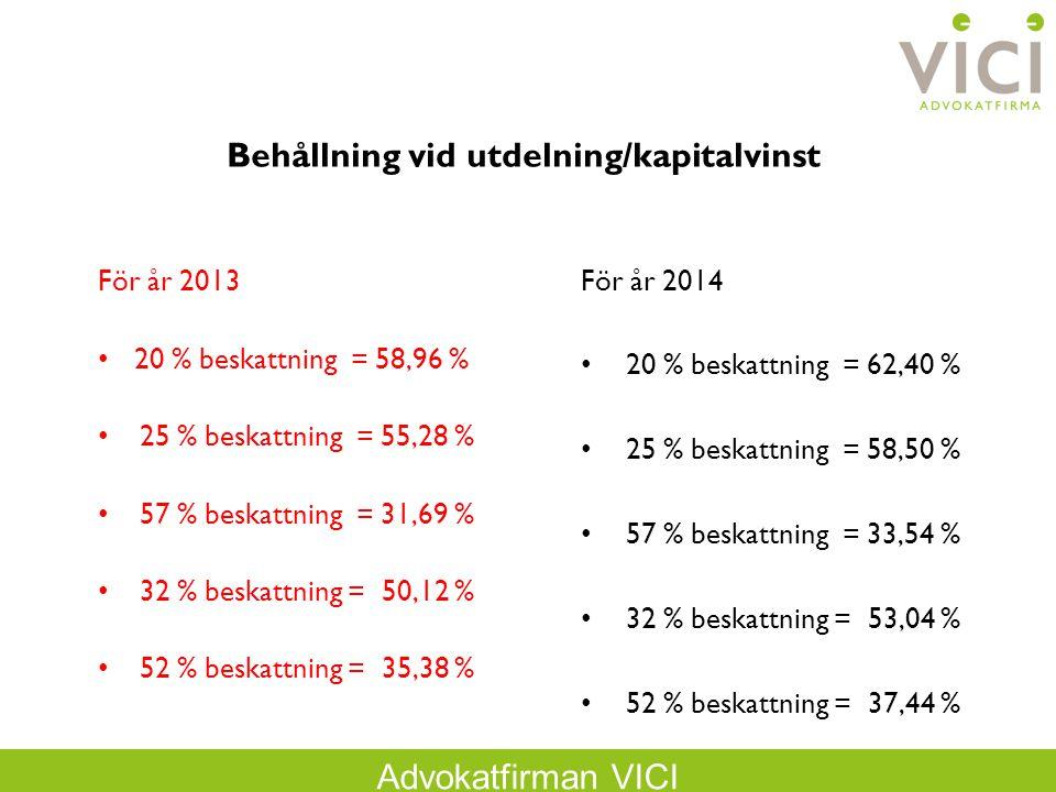 Advokatfirman VICI Behållning vid utdelning/kapitalvinst För år 2013 20 % beskattning = 58,96 % 25 % beskattning = 55,28 % 57 % beskattning = 31,69 %