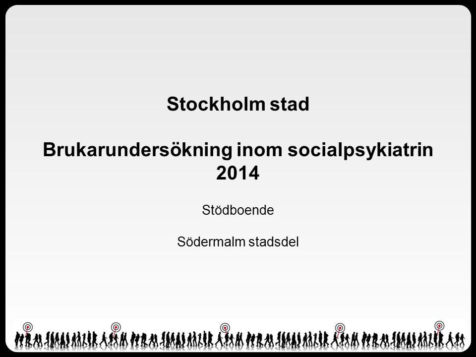 Stockholm stad Brukarundersökning inom socialpsykiatrin 2014 Stödboende Södermalm stadsdel
