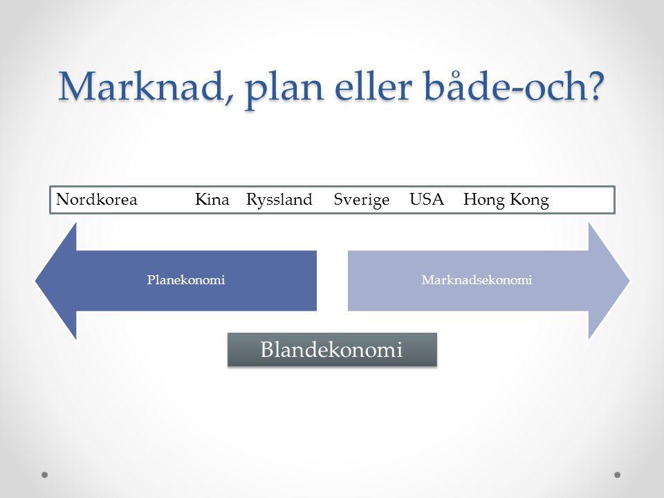 Marknad, plan eller både-och.
