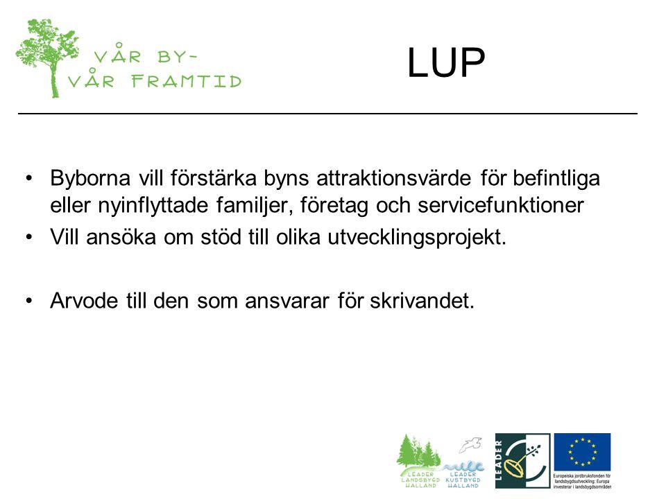 LUP Byborna vill förstärka byns attraktionsvärde för befintliga eller nyinflyttade familjer, företag och servicefunktioner Vill ansöka om stöd till olika utvecklingsprojekt.