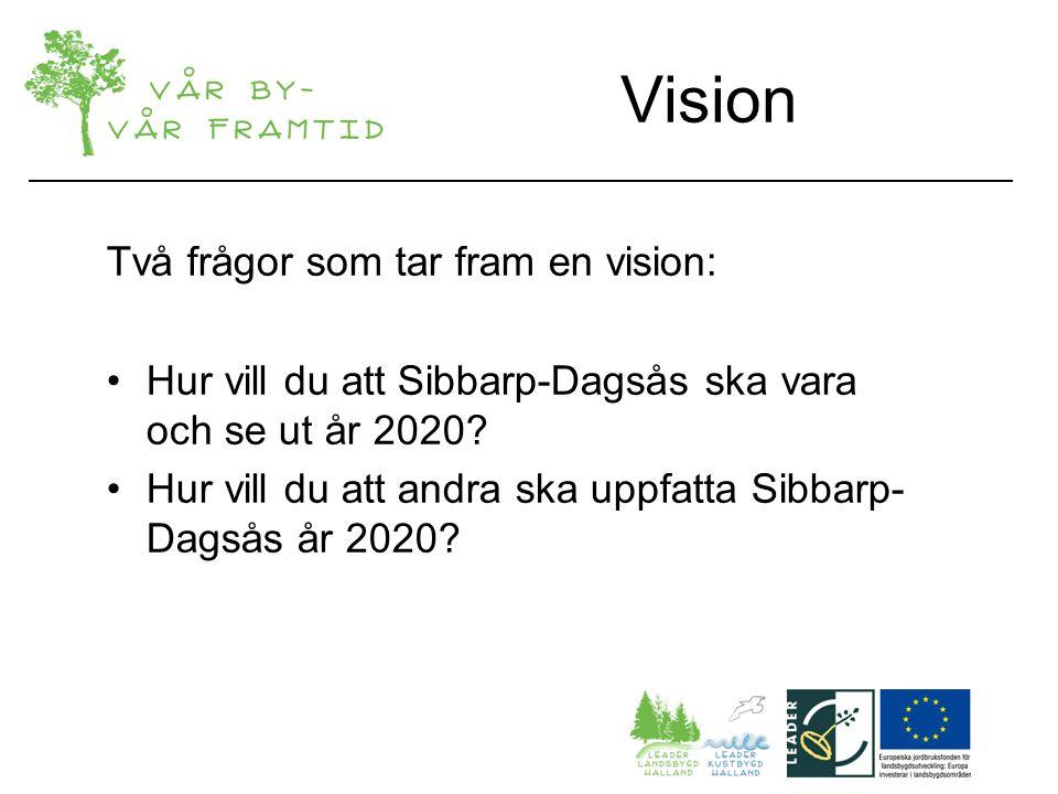 Två frågor som tar fram en vision: Hur vill du att Sibbarp-Dagsås ska vara och se ut år 2020.