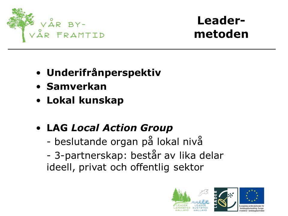 Leader- metoden Underifrånperspektiv Samverkan Lokal kunskap LAG Local Action Group - beslutande organ på lokal nivå - 3-partnerskap: består av lika delar ideell, privat och offentlig sektor