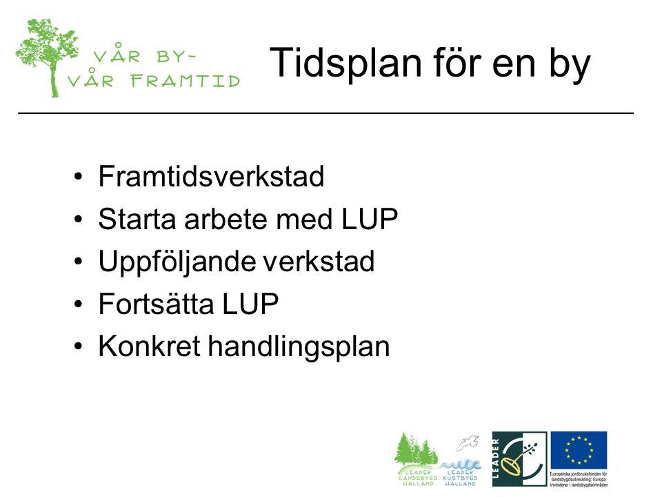 Tidsplan för en by Framtidsverkstad Starta arbete med LUP Uppföljande verkstad Fortsätta LUP Konkret handlingsplan