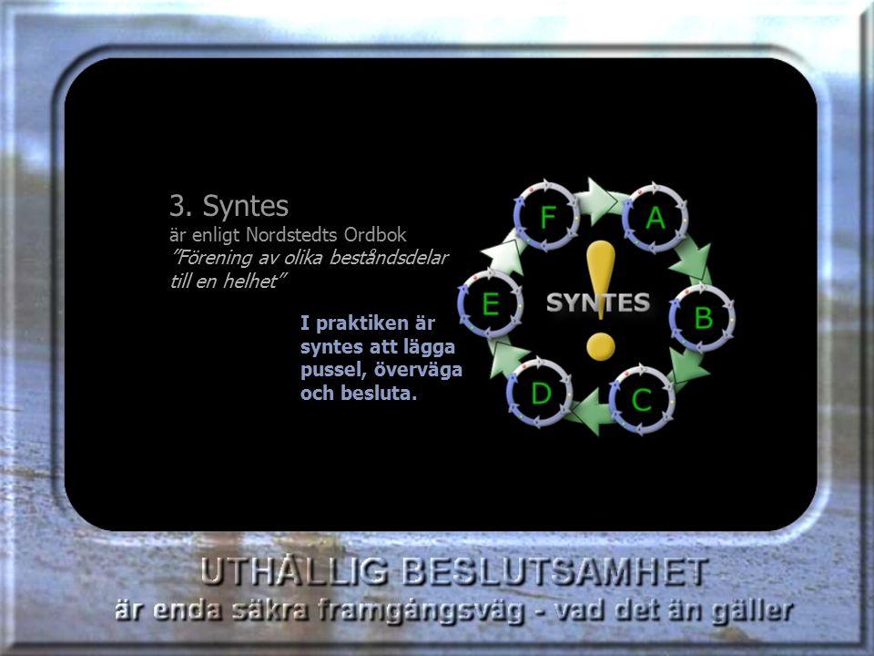 3. Syntes är enligt Nordstedts Ordbok Förening av olika beståndsdelar till en helhet