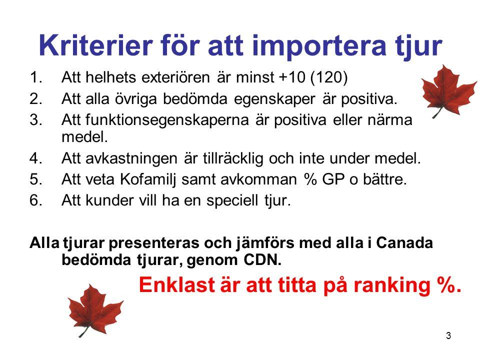 3 Kriterier för att importera tjur 1.Att helhets exteriören är minst +10 (120) 2.Att alla övriga bedömda egenskaper är positiva.