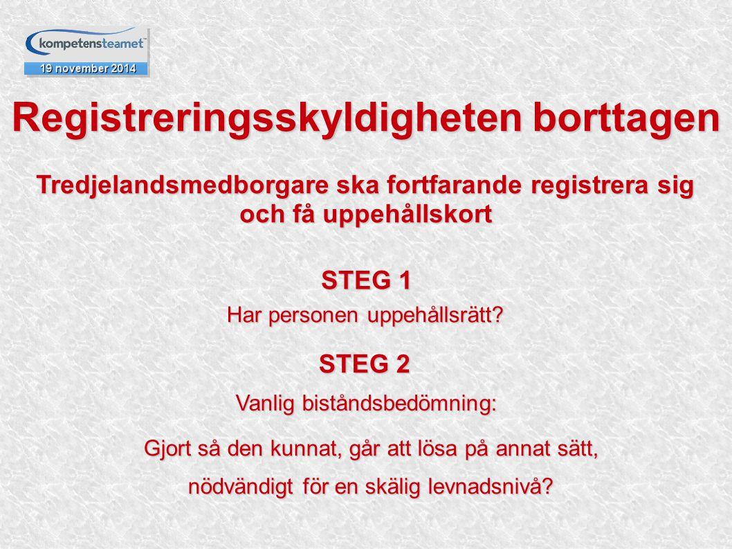 Registreringsskyldigheten borttagen Tredjelandsmedborgare ska fortfarande registrera sig och få uppehållskort STEG 1 Har personen uppehållsrätt? STEG