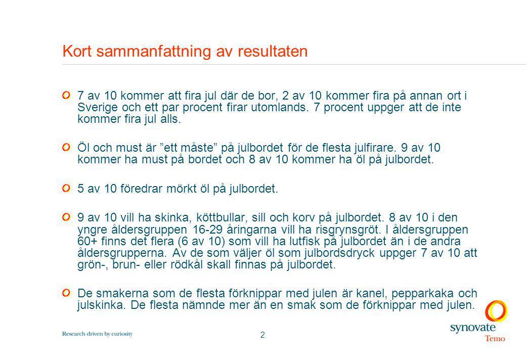2 Kort sammanfattning av resultaten 7 av 10 kommer att fira jul där de bor, 2 av 10 kommer fira på annan ort i Sverige och ett par procent firar utomlands.