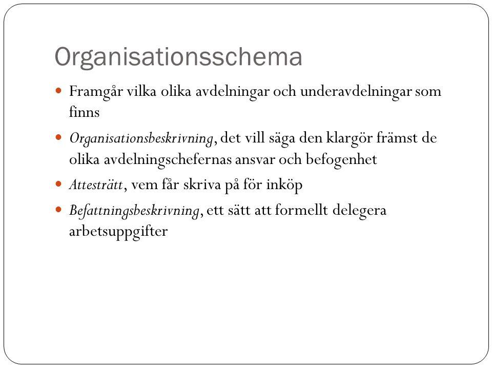 Organisationsschema Framgår vilka olika avdelningar och underavdelningar som finns Organisationsbeskrivning, det vill säga den klargör främst de olika