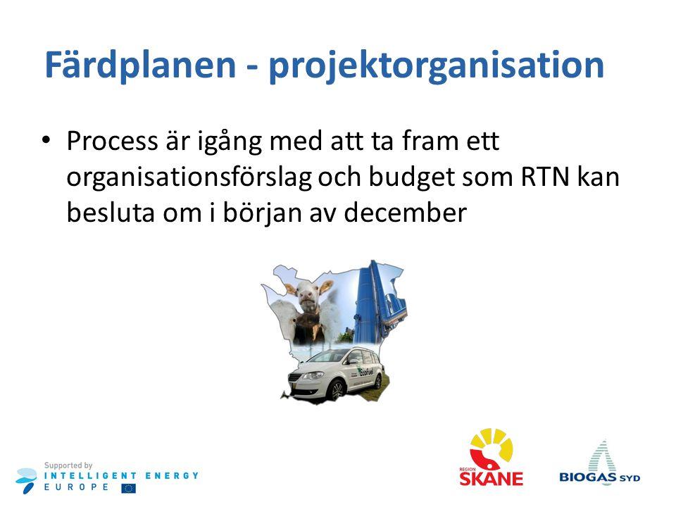 Färdplanen - projektorganisation Process är igång med att ta fram ett organisationsförslag och budget som RTN kan besluta om i början av december