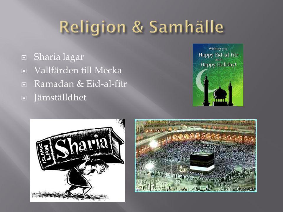  Sharia lagar  Vallfärden till Mecka  Ramadan & Eid-al-fitr  Jämställdhet