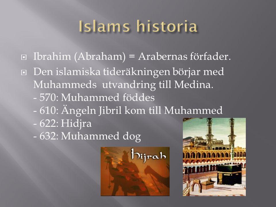  Ibrahim (Abraham) = Arabernas förfader.  Den islamiska tideräkningen börjar med Muhammeds utvandring till Medina. - 570: Muhammed föddes - 610: Äng