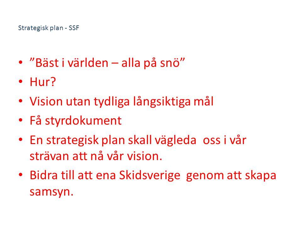 Strategisk plan - SSF Bäst i världen – alla på snö Hur.