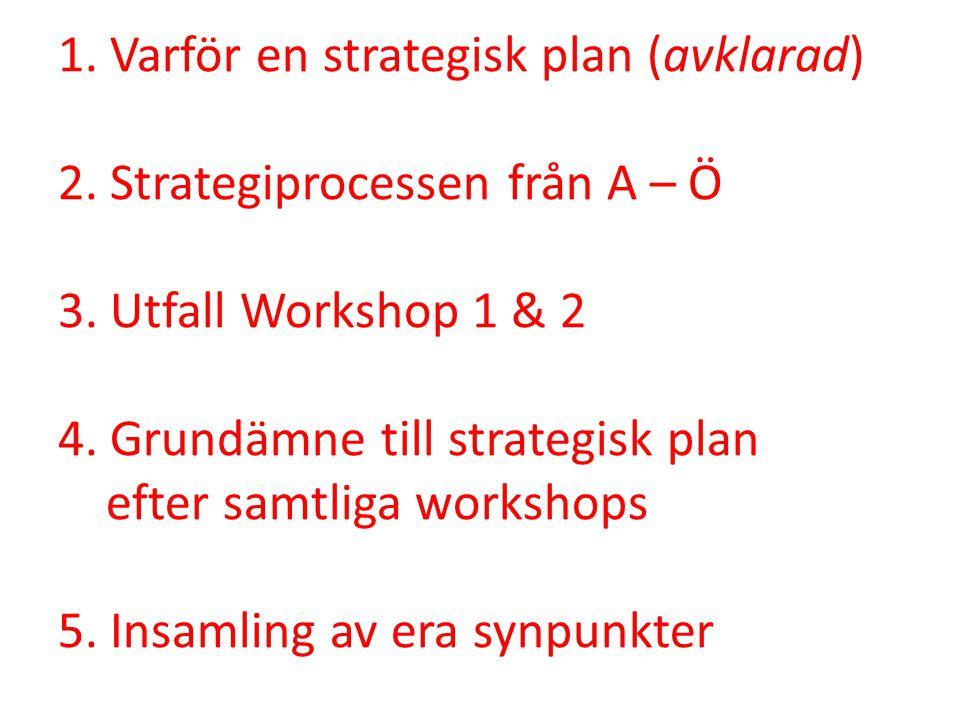 1. Varför en strategisk plan (avklarad) 2. Strategiprocessen från A – Ö 3.