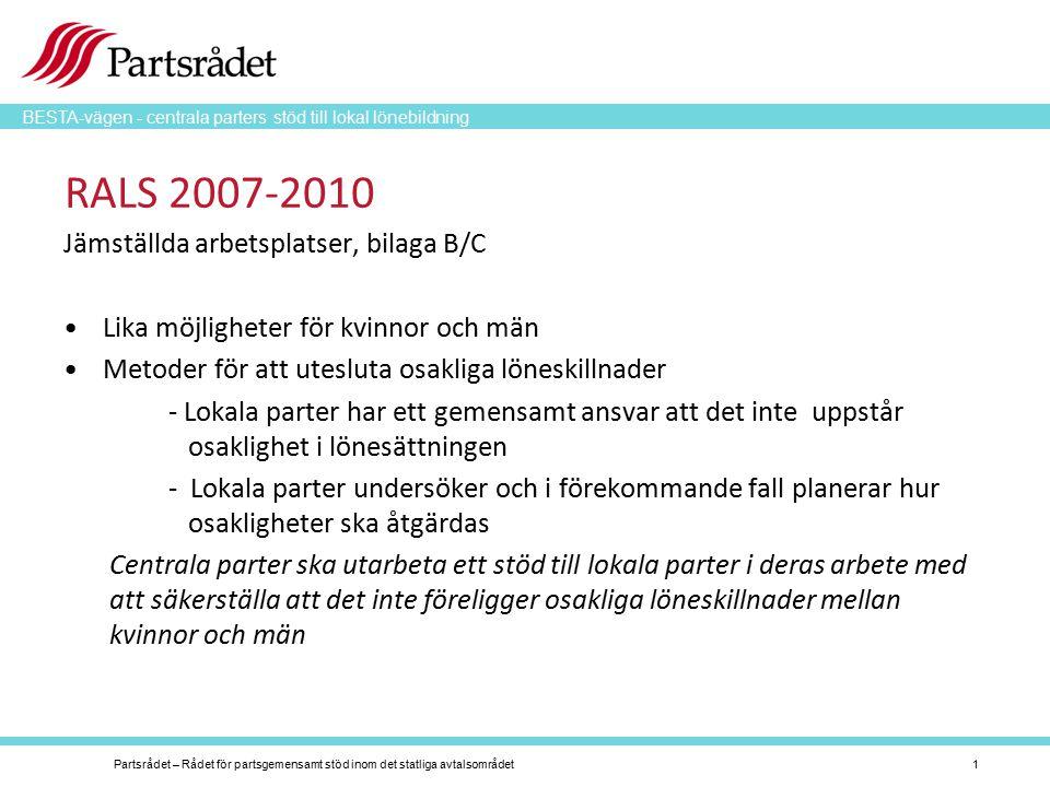 BESTA-vägen - centrala parters stöd till lokal lönebildning RALS 2007-2010 Jämställda arbetsplatser, bilaga B/C Lika möjligheter för kvinnor och män M
