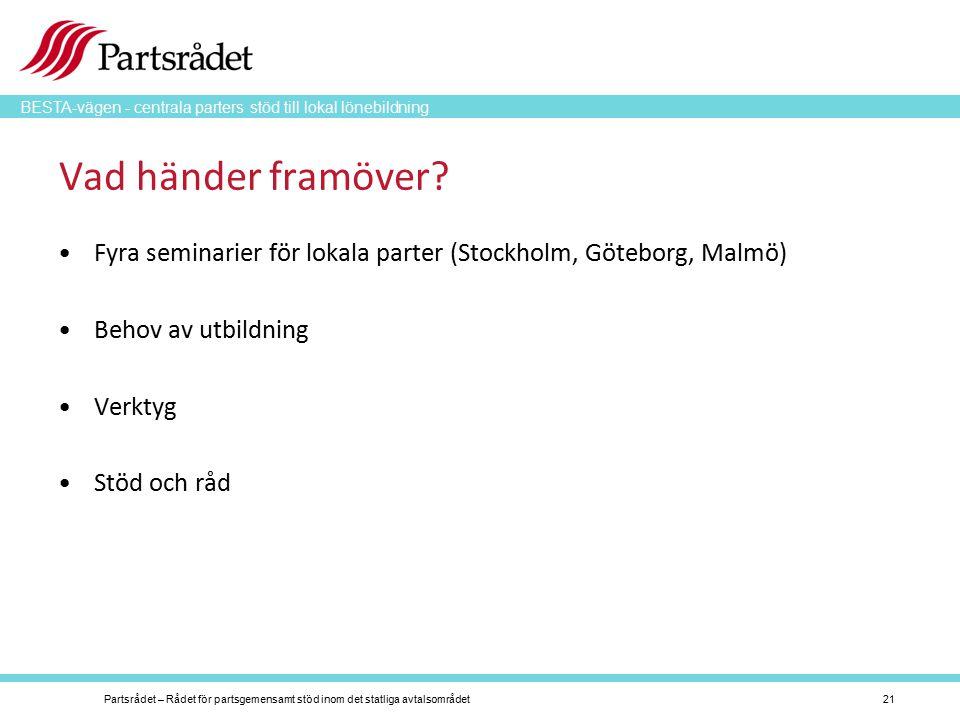 BESTA-vägen - centrala parters stöd till lokal lönebildning Vad händer framöver? Fyra seminarier för lokala parter (Stockholm, Göteborg, Malmö) Behov