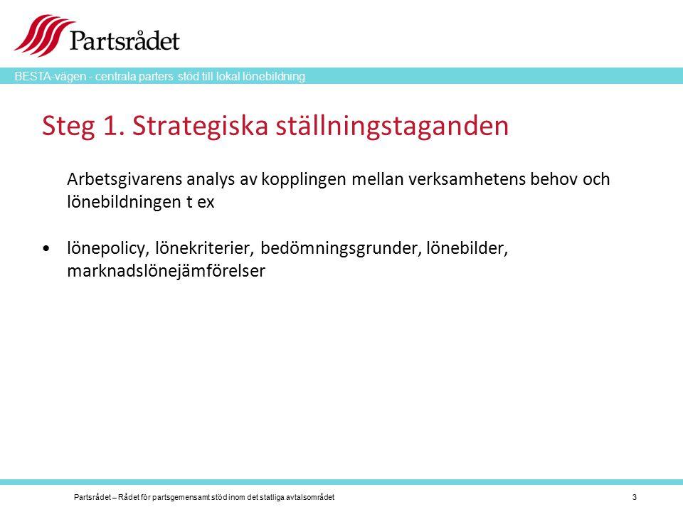 BESTA-vägen - centrala parters stöd till lokal lönebildning Steg 1. Strategiska ställningstaganden Arbetsgivarens analys av kopplingen mellan verksamh