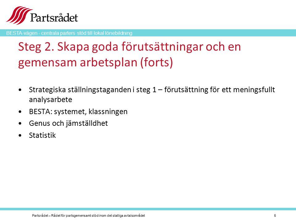 BESTA-vägen - centrala parters stöd till lokal lönebildning Steg 2. Skapa goda förutsättningar och en gemensam arbetsplan (forts) Strategiska ställnin