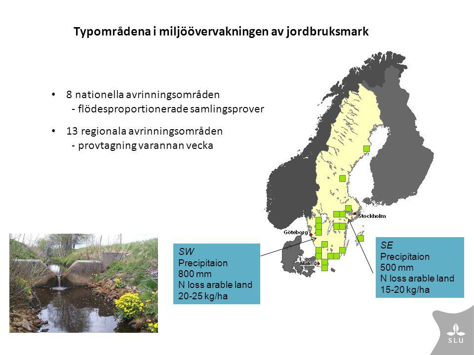 8 nationella avrinningsområden - flödesproportionerade samlingsprover 13 regionala avrinningsområden - provtagning varannan vecka Typområdena i miljöö