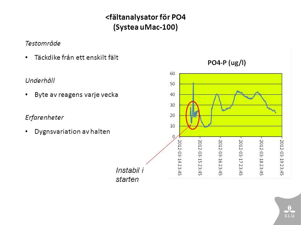 <fältanalysator för PO4 (Systea uMac-100) Testområde Täckdike från ett enskilt fält Underhåll Byte av reagens varje vecka Erfarenheter Dygnsvariation