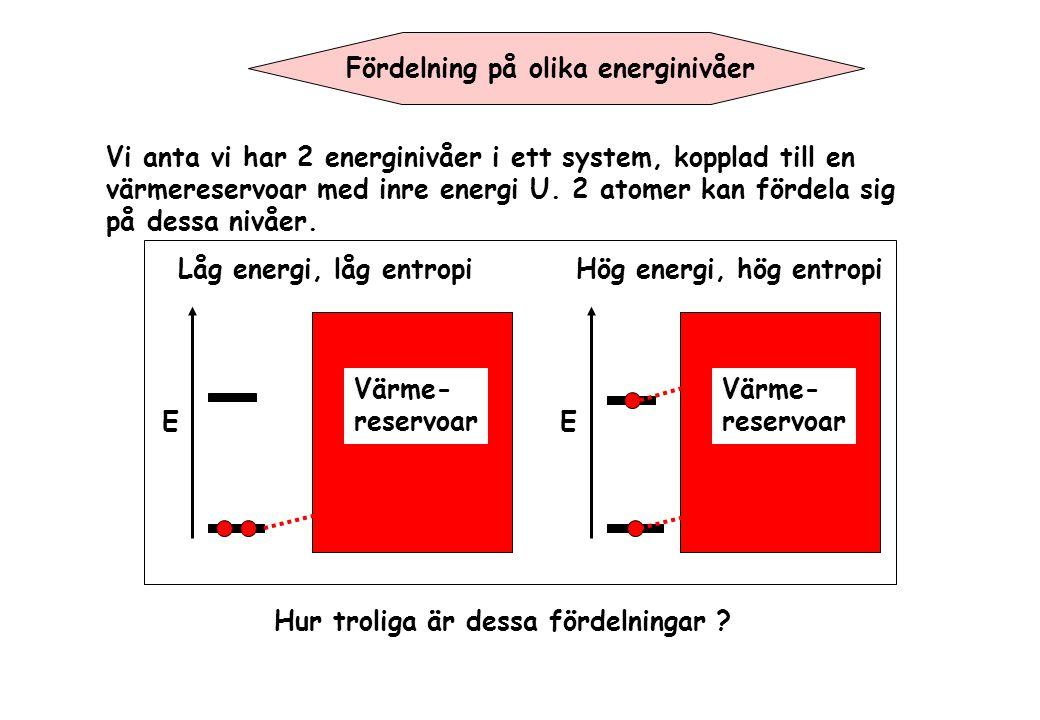 Fördelning på olika energinivåer Vi anta vi har 2 energinivåer i ett system, kopplad till en värmereservoar med inre energi U. 2 atomer kan fördela si