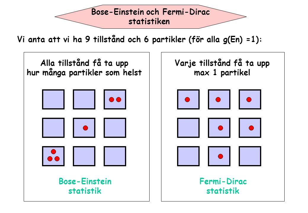 Bose-Einstein och Fermi-Dirac statistiken Bose-Einstein statistik Alla tillstånd få ta upp hur många partikler som helst Varje tillstånd få ta upp max
