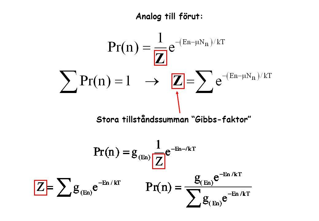 """Analog till förut: Stora tillståndssumman """"Gibbs-faktor"""""""
