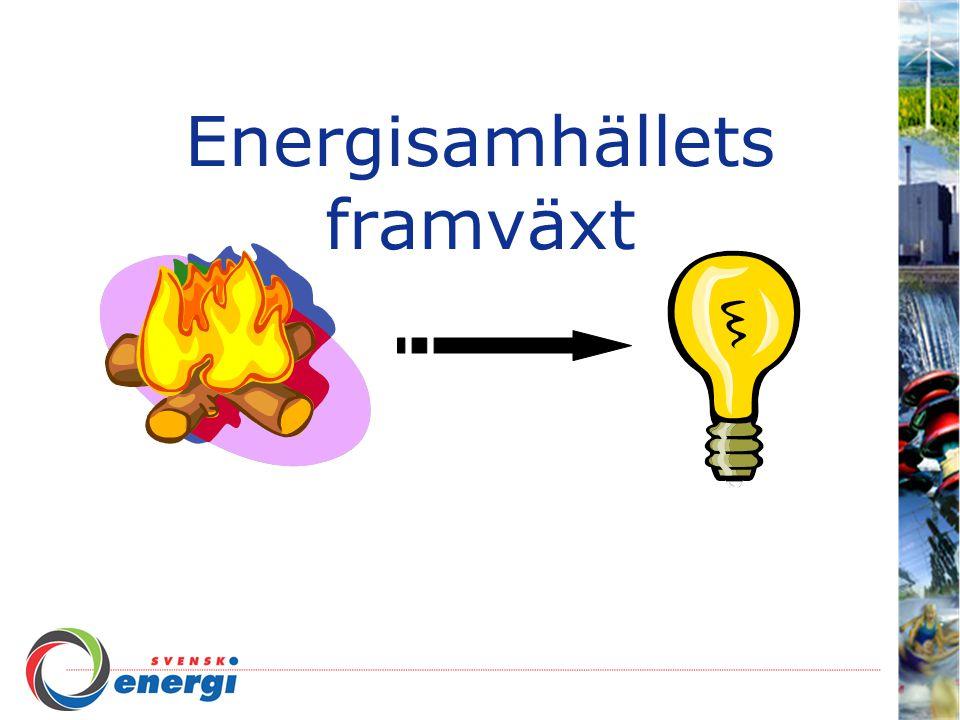 Naturgas Fördelar Energiinnehåll – energität Låga utsläpp av CO 2 Inga fordonstransporter krävs Många användningsområden Nackdelar Fossilt bränsle Rubbar naturens balans i stor skala Naturgasdistribution