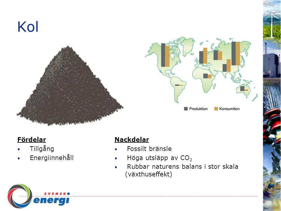 Kol Fördelar Tillgång Energiinnehåll Nackdelar Fossilt bränsle Höga utsläpp av CO 2 Rubbar naturens balans i stor skala (växthuseffekt)