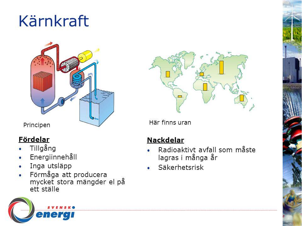 Kärnkraft Fördelar Tillgång Energiinnehåll Inga utsläpp Förmåga att producera mycket stora mängder el på ett ställe Nackdelar Radioaktivt avfall som måste lagras i många år Säkerhetsrisk Här finns uran Principen